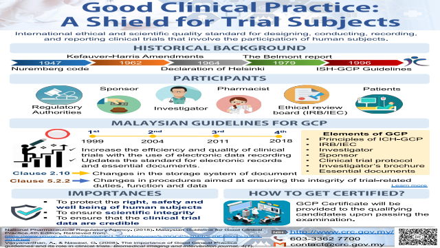 Good Clinical Practice: A Shield for Trial Subjects