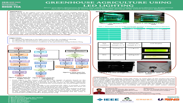 GREENHOUSE AGRICULTURE USING LED LIGHTING