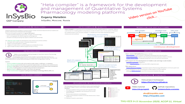 """Heta compiler"" is a framework for the development and management of Quantitative Systems Pharmacology modeling platforms"