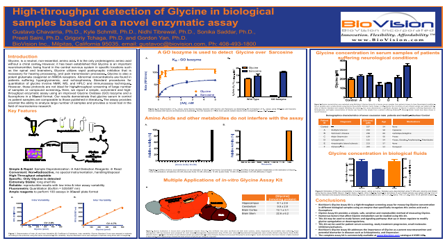 High-throughput detection of Glycine in biological samples based on a novel enzymatic assay
