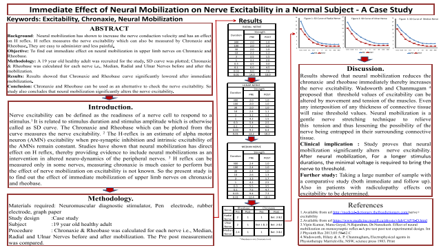 Immediate effect on neural mobilization on nerve excitability  in a normal subject   A case study