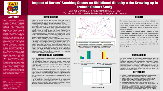 Impact of Carers Smoking Status on Childhood Obesity in the Growing up in Ireland Cohort Study