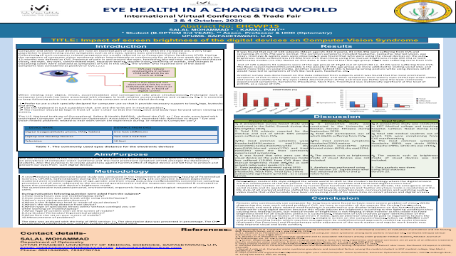 Impact of screen brightness of the digital devices on Computer vision syndrome(CVS): A Prevalence study