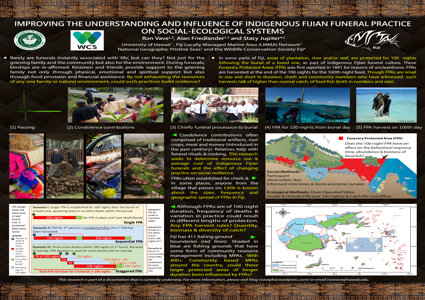 Improving the understanding and influence of Indigenous Fijian funeral practice on social-ecological systems