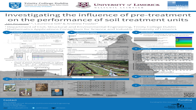 Investigating the influence of pre-treatment on the performance of soil treatment units