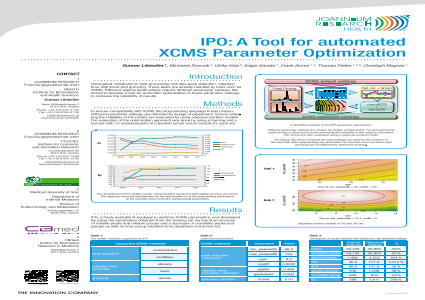 IPO: A Tool for automated XCMS Parameter Optimization