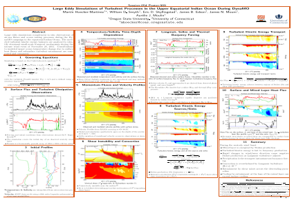 ePosters - Large Eddy Simulations of Turbulent Processes in the