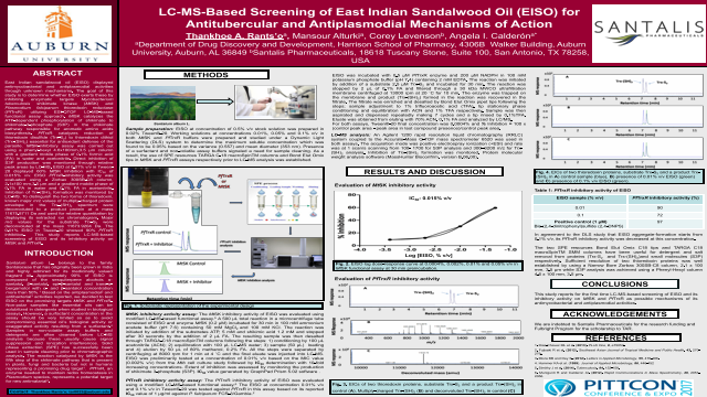 LC-MS-Based Screening of East Indian Sandalwood Oil (EISO) for Antitubercular and Antiplasmodial Mechanisms of Action