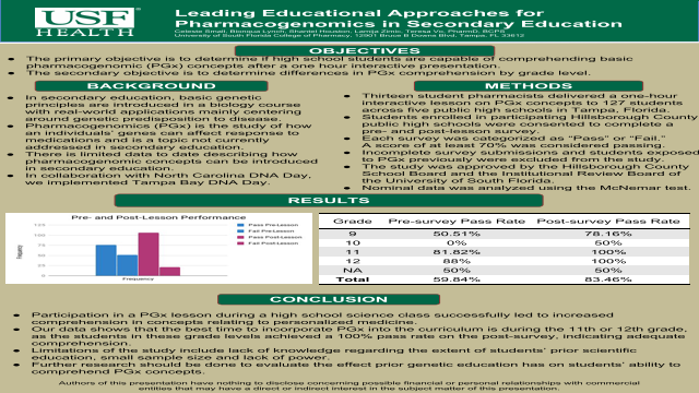 Leading Educational Approaches to Pharmacogenomics in Secondary Education (LEAP)