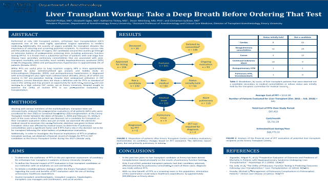 Liver Transplant Workup: Take a Deep Breath Before Ordering That Test