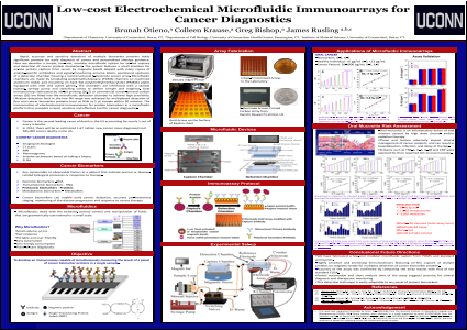 Low-cost Electrochemical Microfluidic Immunoarrays for Cancer Diagnostics