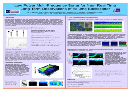Low Power Multi-Frequency Sonar for Near Real-Time Observations of Volume Backscatter