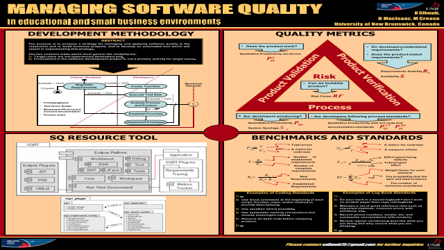 Managing Software Quality in Educational and Small Business Environments
