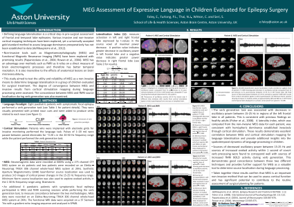 MEG Assessment of Expressive Language in Children Evaluated for Epilepsy Surgery