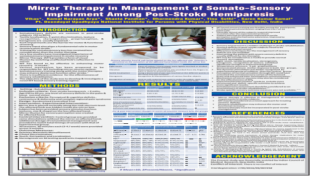 Mirror Therapy in management of Somatosensory impairment among post stroke hemiparesis