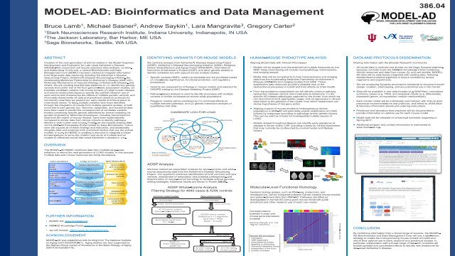 MODEL-AD: Bioinformatics and Data ManagementMODEL-AD: Bioinformatics and Data Management