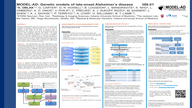 MODEL-AD: Genetic models of late-onset Alzheimer's disease