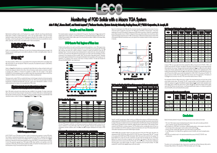Monitoring of FGD Solids with a Macro TGA System
