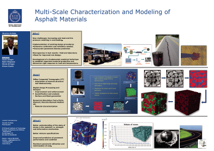 Multi-Scale Characterization and Modeling of Asphalt Materials
