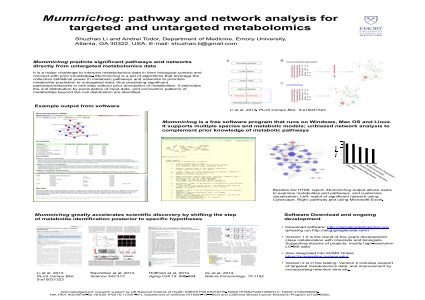 Mummichog: pathway and network analysis for targeted and untargeted metabolomics