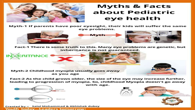 Myth and Facts about Pediatric eye health