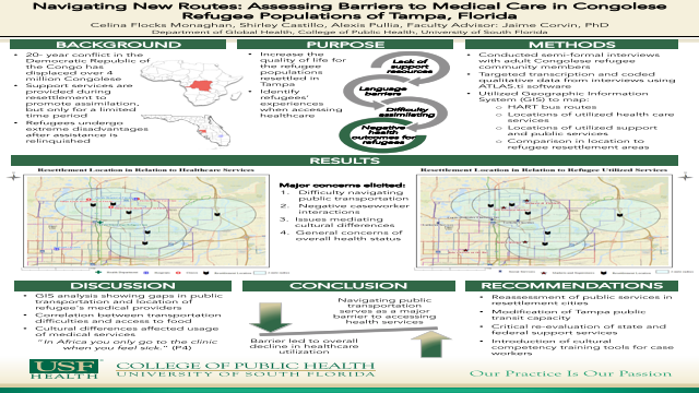 Navigating New Routes: Assessing Barriers to Medical Care in Congolese Refugee Populations of Tampa, Florida
