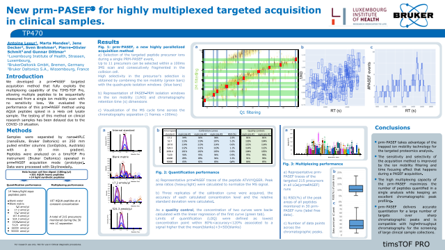 New prm-PASEF® for highly multiplexed targeted acquisition in clinical samples.