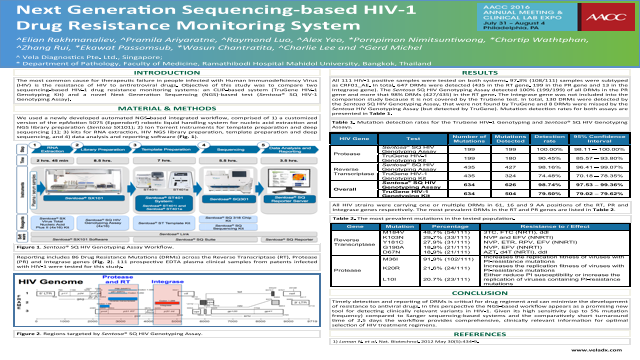 Next Generation Sequencing-based HIV-1 Drug Resistance Monitoring System.