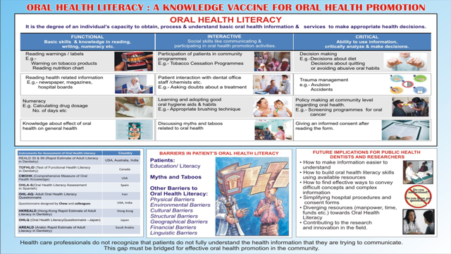 Oral health Literacy - A knowledge vaccine