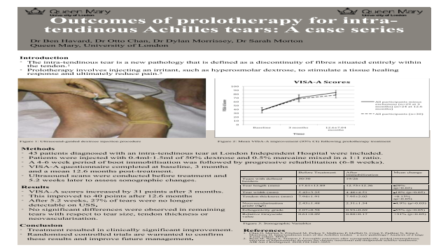 Outcomes of prolotherapy for intra-tendinous Achilles tears: A case series