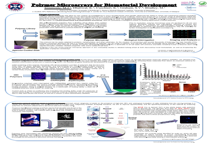 Polymer Microarrays for Biomaterial Development