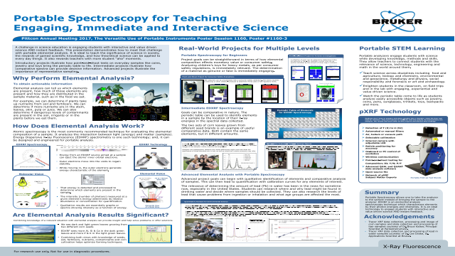 Portable Spectroscopy for Teaching Engaging, Immediate and Interactive Science