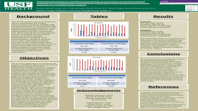 ePosters - Pre-Collegiate Anatomy and Physiology (PCAP): A ...