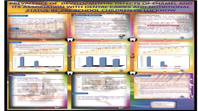 Eposters Prevalence And Association Of Developmental Defects Of