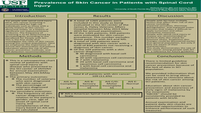 Prevalence of Skin Cancer in Patients with Spinal Cord Injury
