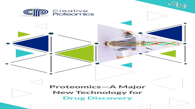 Proteomics is A Major New Technology for Drug Discovery