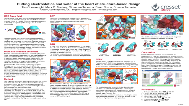 Putting electrostatics and water at the heart of structure-based design