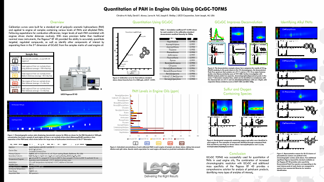 Quantitation of PAH in Engine Oils Using GCxGC-TOFMS
