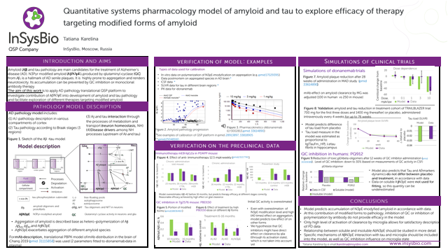 Quantitative systems pharmacology model of amyloid and tau to explore efficacy of therapy targeting modified forms of amyloid