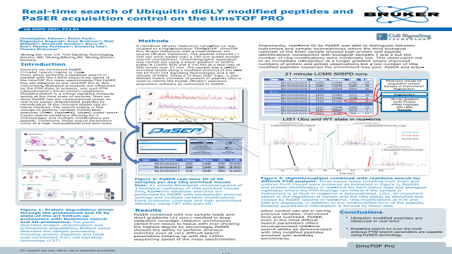 Real-time search of Ubiquitin diGLY modified peptides and PaSER acquisition control on the timsTOF PRO