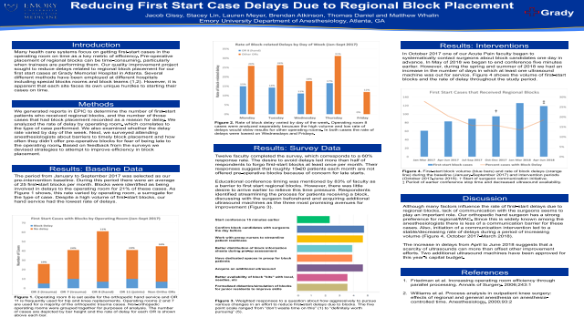 Reducing First Start Case Delays Due to Regional Block Placement