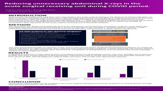 Reducing unnecessary abdominal X rays in the acute surgical receiving unit during COVID period.