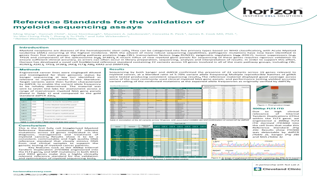 Reference Standards for the Validation of Myeloid Sequencing Assays