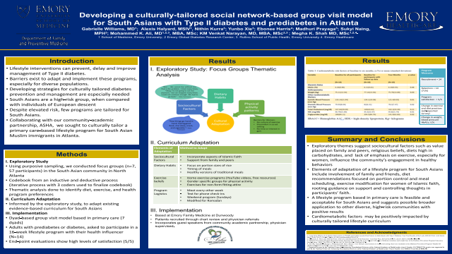 Resident: Developing a culturally-tailored social network-based group visit model for South Asians with Type II diabetes and prediabetes in Atlanta