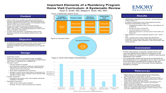 Resident: Identifying Important Elements of a Residency Program Home Visit Curriculum: A Systematic Review