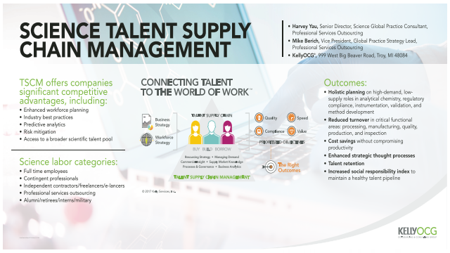 Science Talent Supply Chain Management