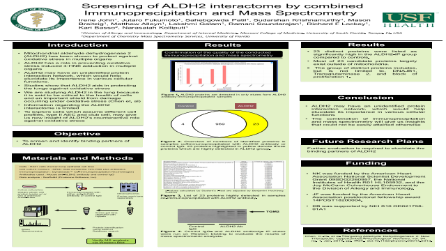 Screening of ALDH2 Interacting Proteins by Co-Immunoprecipitation and Mass Spectrometry