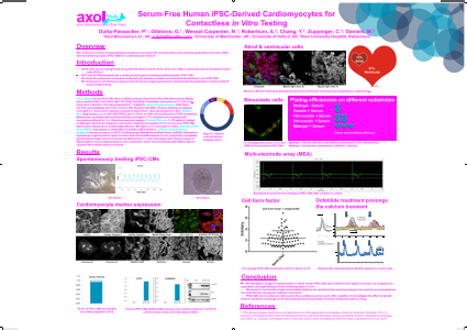 Serum-Free Human iPSC-Derived Cardiomyocytes for Contactless in Vitro Testing