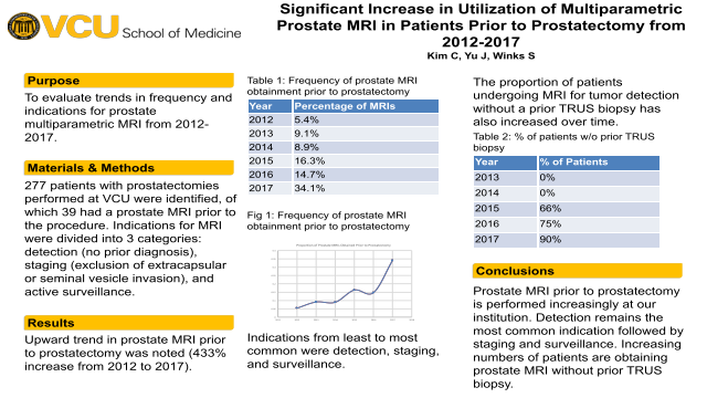 Significant Increase in Utilization of Multiparametric Prostate MRI in Patients Prior to Prostatectomy from 2012-2017