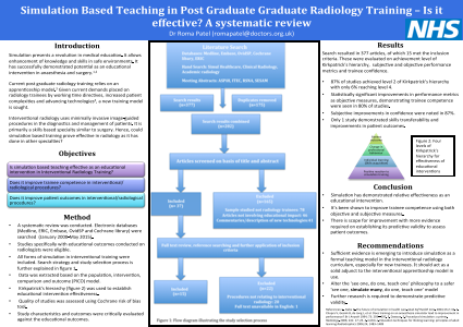 Simulation as a teaching strategy in nursing education literature review